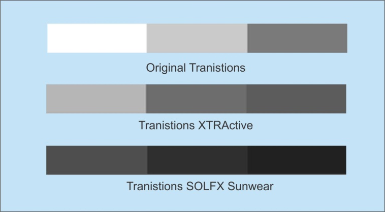 transitions-xtractive-solfx-lenses